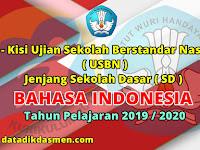 Kisi Kisi BAHASA INDONESIA USBN SD Tahun Pelajaran 2019-2020