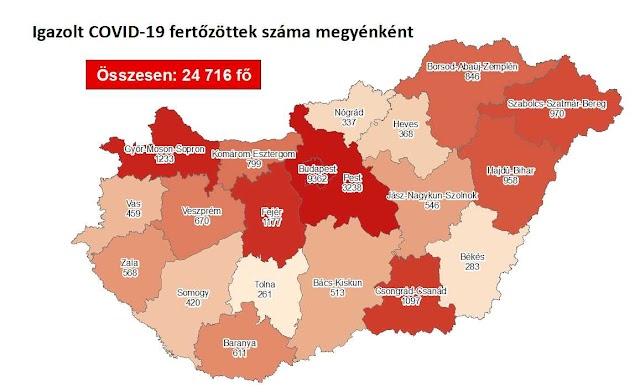 Összesen 702 újabb magyar állampolgárnál mutatták ki a koronavírus-fertőzést