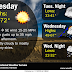 Tuesday/Wednesday Outlook