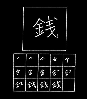 kanji uang