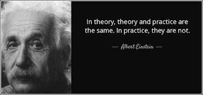 Theory And Practice Quotes