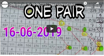 Thailand Lottery Chart route calculation about 3up Game 16 June 2019