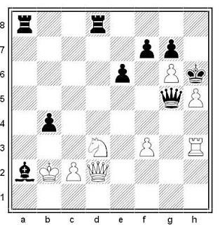 Posición de la partida de ajedrez Battsetseg - Mora (Gdansk, 1991)