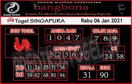 Prediksi Bangbona SGP Rabu 06 Januari 2021