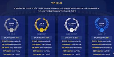 Betchain Affiliate VIP Club