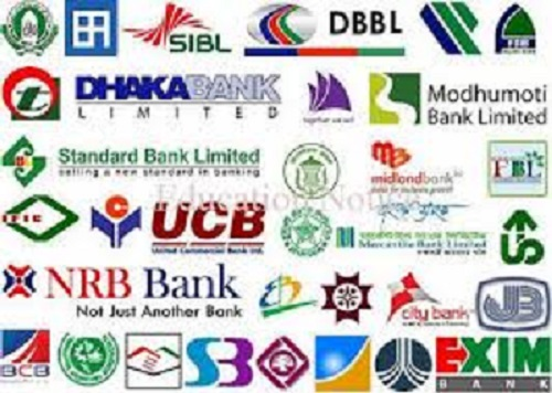 All Bank Question and Solution of 2015
