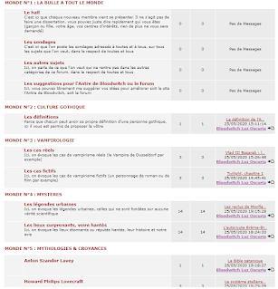 Les catégories du forum de l'Antre