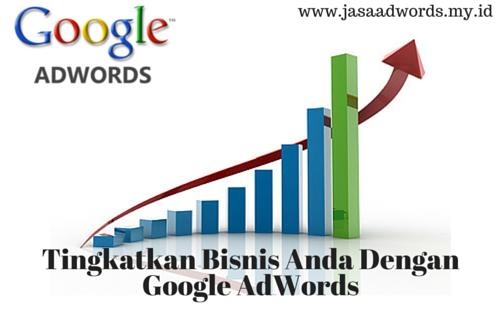 Beriklan Dengan Google Adwords