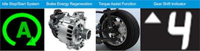 Keunggulan-Tehnologi-Ertiga-Diesel