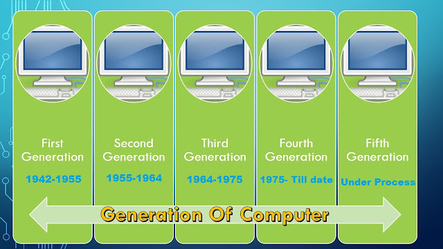All Generation of Computer