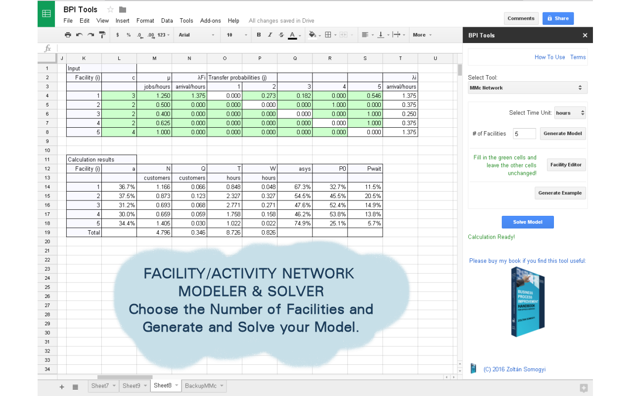 Facility/Activity Network Model Generator & Solver for BPI