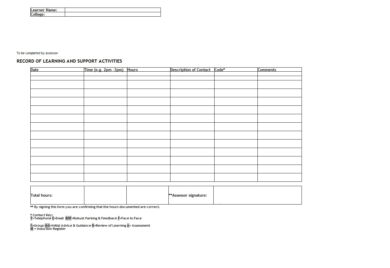 Learning Log Record Template Sample