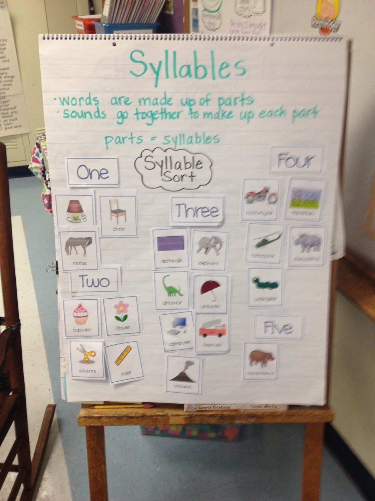Mrs  Ford's Friends: Fundations: Syllable Chunking