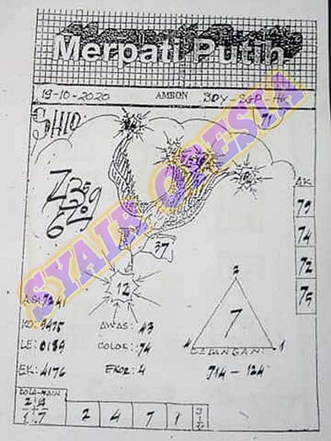 Kode syair Hongkong senin 19 oktober 2020 91