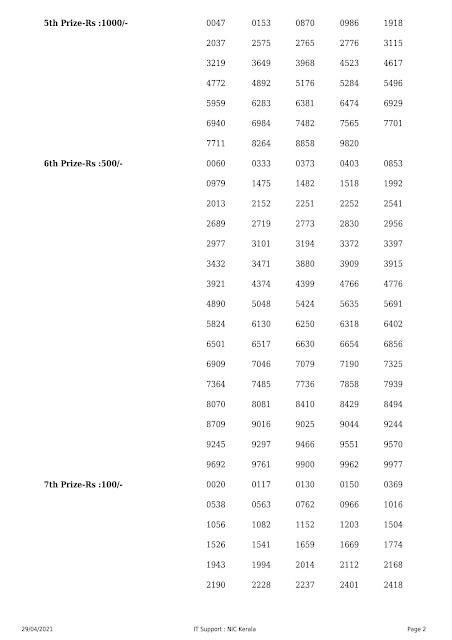 Kerala Lottery Result Karunya Plus KN-366 dated 30.04.2021 Part-2