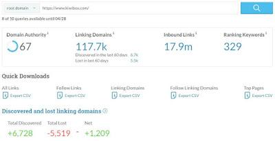 backlink gratis, backlink berkualitas, backlink blog