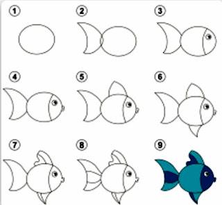 طريقة رسم الاسماك بالصور