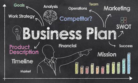 Menemukan ide bisnis dan peluang usaha