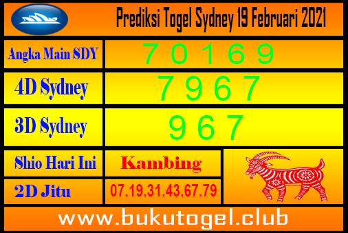 Perkiraan Sydney 19 Februari 2021
