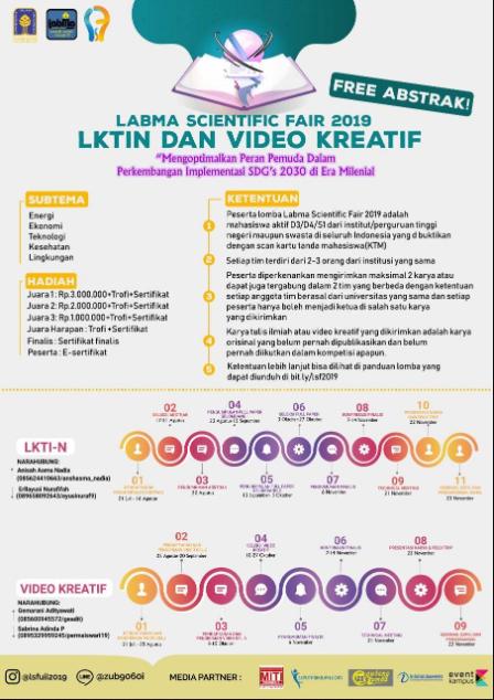 Lomba Karya Tulis dan Video Kreatif Nasional 2019 di UII
