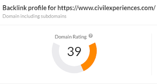 Advertise With Civil Experience