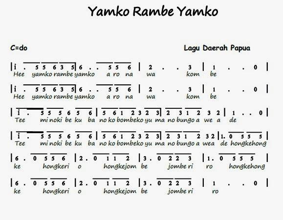 Not Angka Pinika Lagu Yamko Rambe Yamko