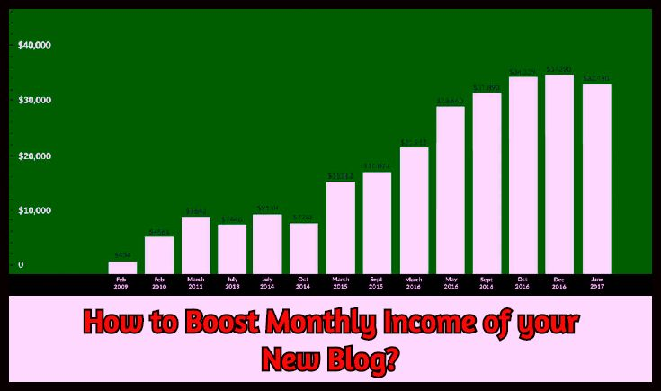 Boost-Monthly-Income-of-New-Blog