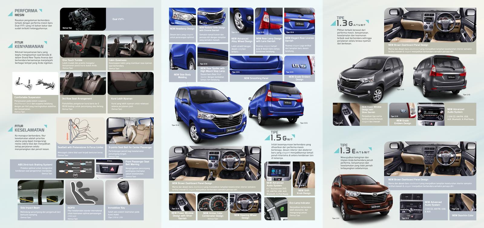 suspensi grand new avanza body kit veloz brosur toyota 2015 astra indonesia dalam ini juga di jelaskan mengenai perbedaan antara tipe e dan g secara lengkap mulai dari interior eksterior spesifikasi maupun
