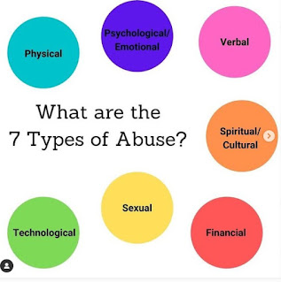 7 Types of Abuse - Episode 2