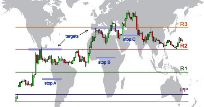 Trading on tr binary options reviews