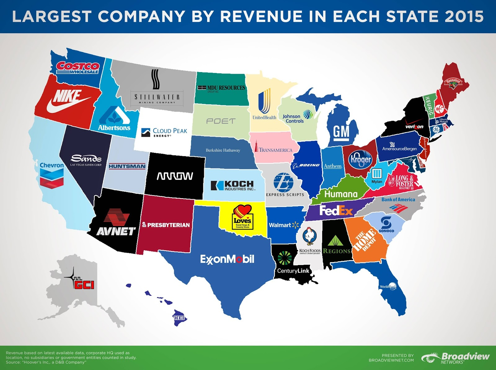 Largest Company by Revenue in Each State