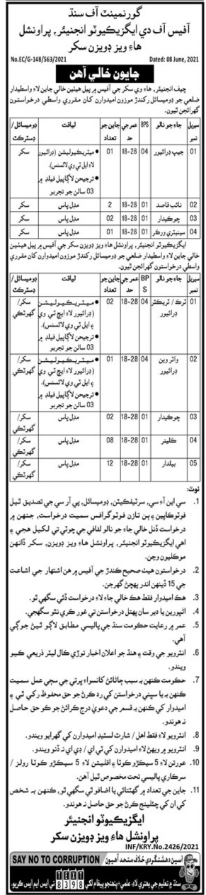 Office of The Executive Engineer Provincial Highways Division Sukkur Jobs 2021