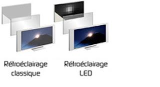 schema-retroeclairage-led