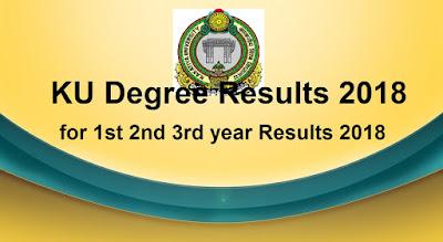 Manabadi KU Degree Results 2018, Kakatiya University Results 2018 Schools9