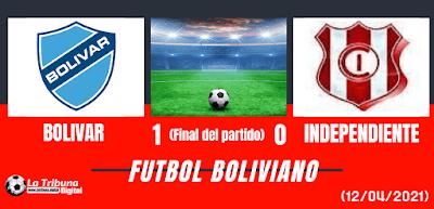 Bolivar vs Independiente