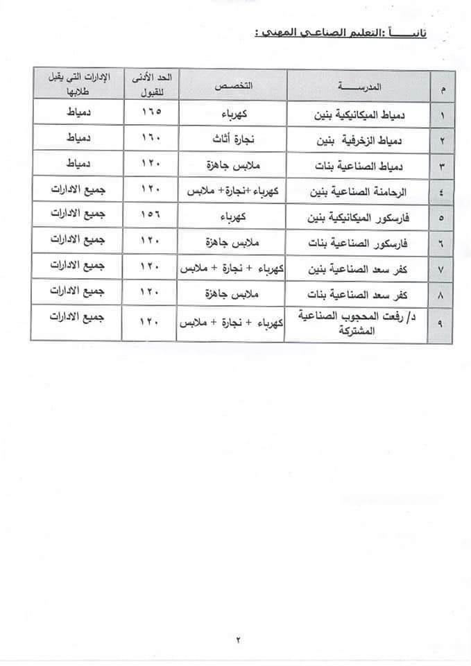 تنسيق القبول بالثانوي العام 2021 / 2022  محافظة دمياط 5