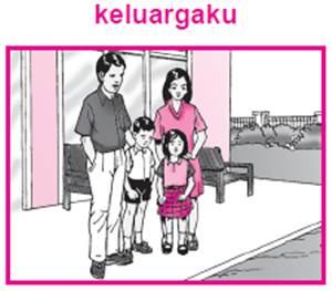 Kedudukan dan peran keluarga