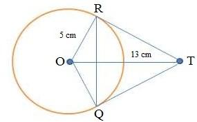 Cara Menghitung Garis Singgung Lingkaran