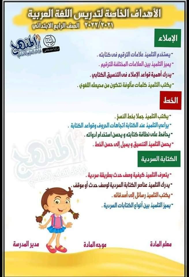 منهج اللغة العربية الصف الرابع الابتدائي ترم اول 2022 15