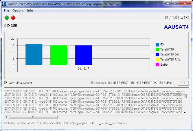 AAUSAT-4 Telemetry 01:00 UTC