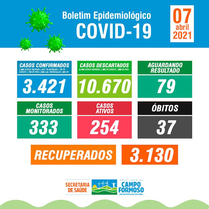 No boletim de hoje, 07/04, contabilizamos 26 novos casos da Covid-19 confirmados no município de Campo Formoso