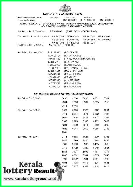Kerala Lottery Result 29-11-2019 Nirmal NR-149 (keralalotteryresult.net)-