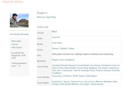 Blogger Kullanıcı Profili