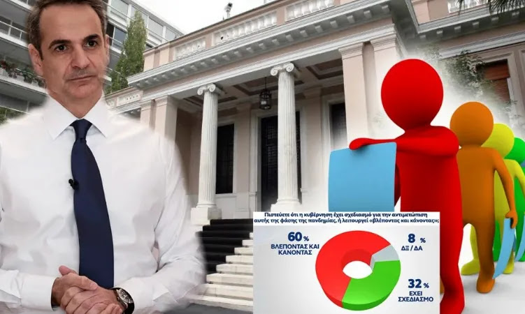 Δημοσκόπηση: Έξι στους 10 εωρούν ότι η «κυβέρνηση» λειτουργεί με το «βλέποντας και κάνοντας»!