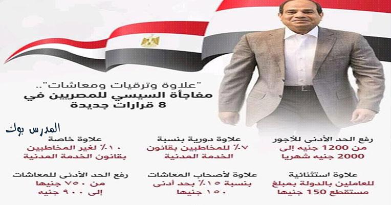 بالأرقام علاوات وترقيات ومعاشات يوليو 2019 للمصريين هدية من السيسي