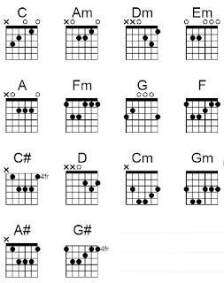 syukron lillah chord mudah lillah lirik lagu nissa sabyan