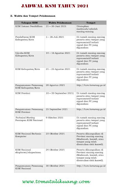 jadwal ksm kompetisi sains madrasah tahun 2021 kemenag ri tomatalikuang.com