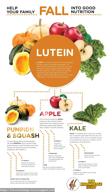 Lutein, foods to improve eyesight naturally