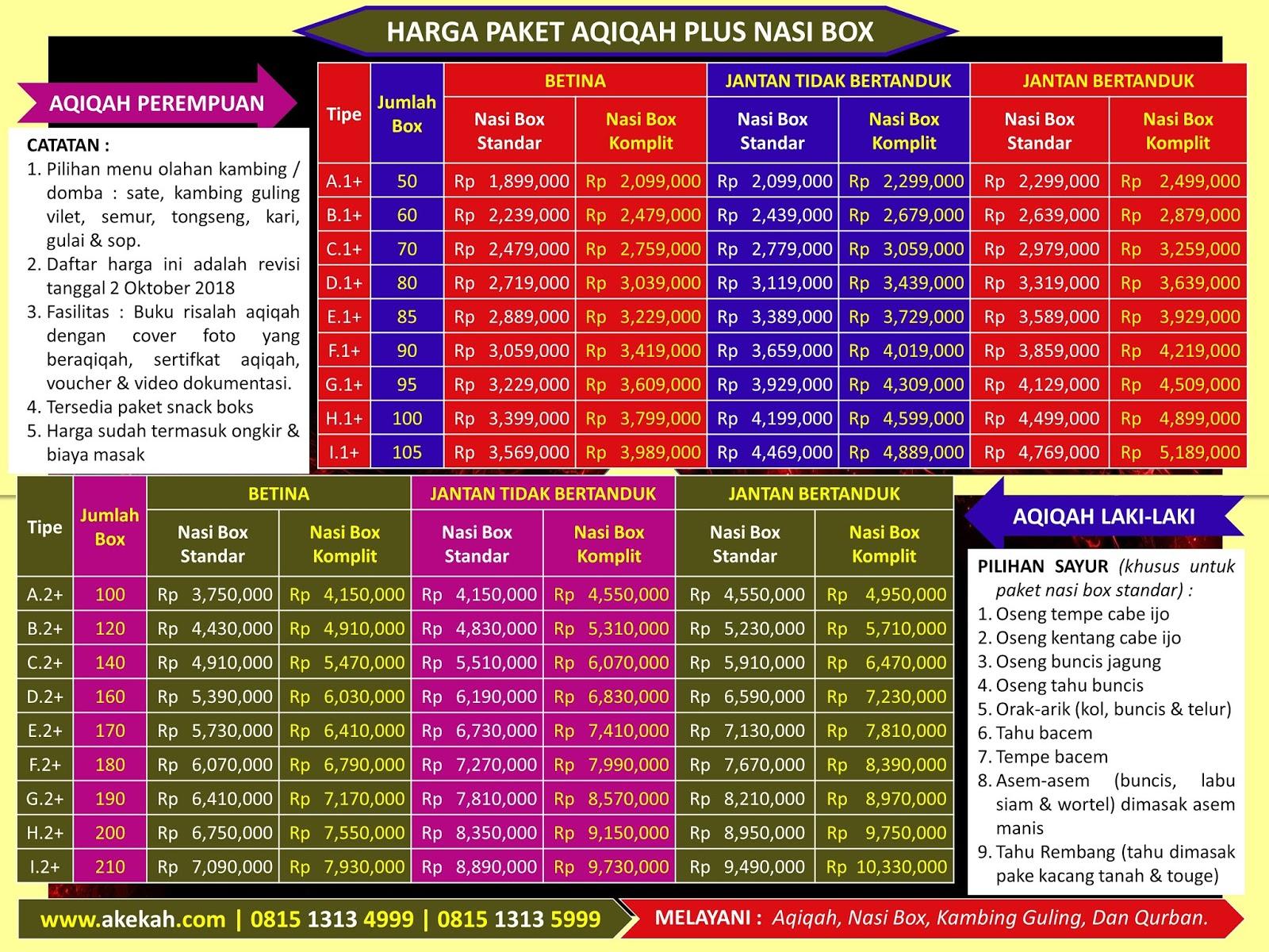Harga Paket Akikah & Catering Murah Untuk Anak Wilayah Cibinong Bogor Jawa Barat