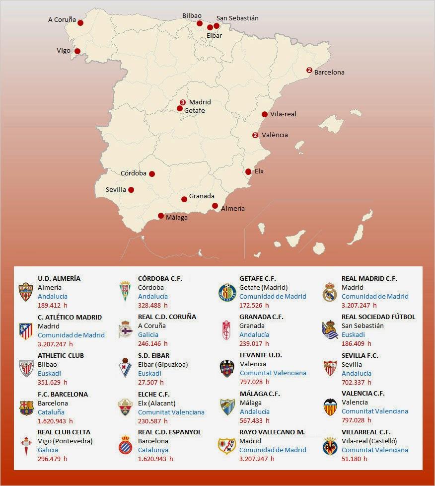 Liga Champion 2015